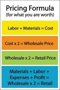 price formula